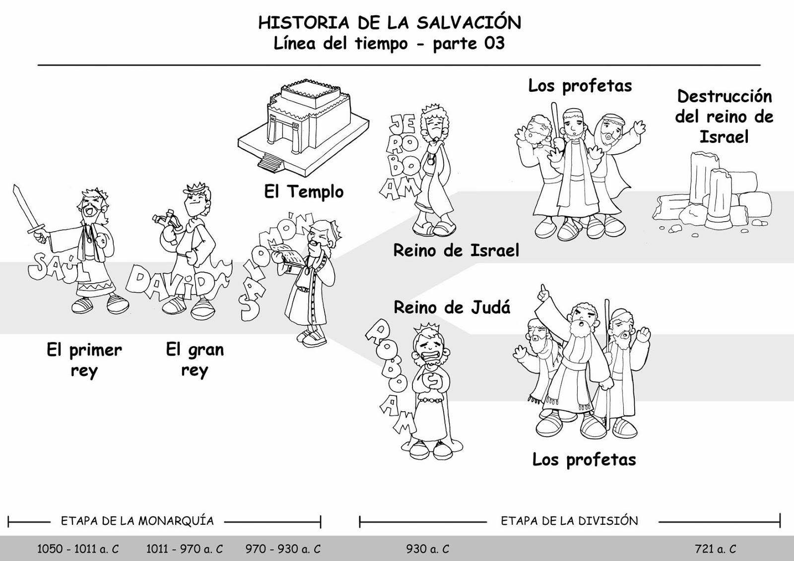 dibujos historia: