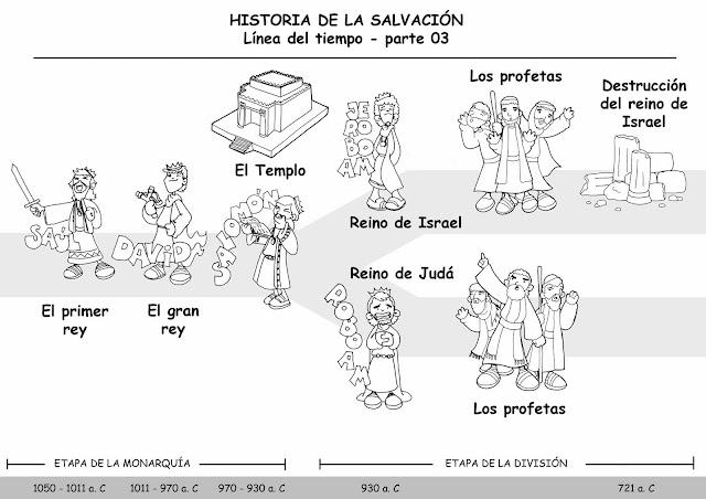 Mi Clase de Reli: DIOS CUIDA DE SU PUEBLO