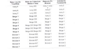 Tabela de correspondências Bases Líquidas