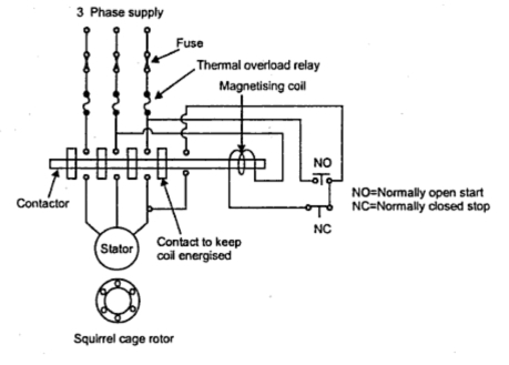 Direct On Load Line Starter Dol on square d motor contactor diagrams