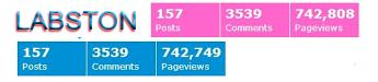 Display Statistics Blogger Widget