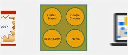 Hits do Google Analytics