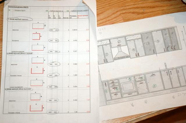 Проектирование и монтаж мебели для кухни своими руками