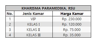 Tarif RS Kharisma Paramedika Yogyakarta