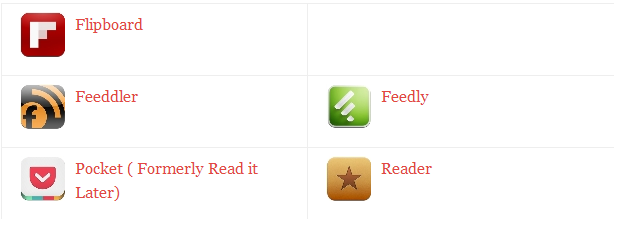 Flpboard, Feeddler, Pocket, Feedly, Reader