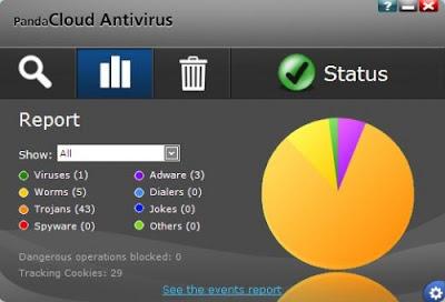 panda-cloud-antivirus-pro-ativar-licença
