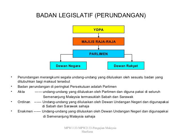 Pengasingan Kuasa Legislatif Eksekutif Judisiari 2016