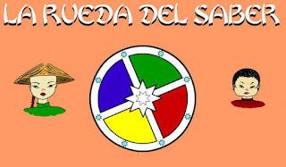 http://www.juntadeandalucia.es/averroes/~23003429/rueda/paisajes.html