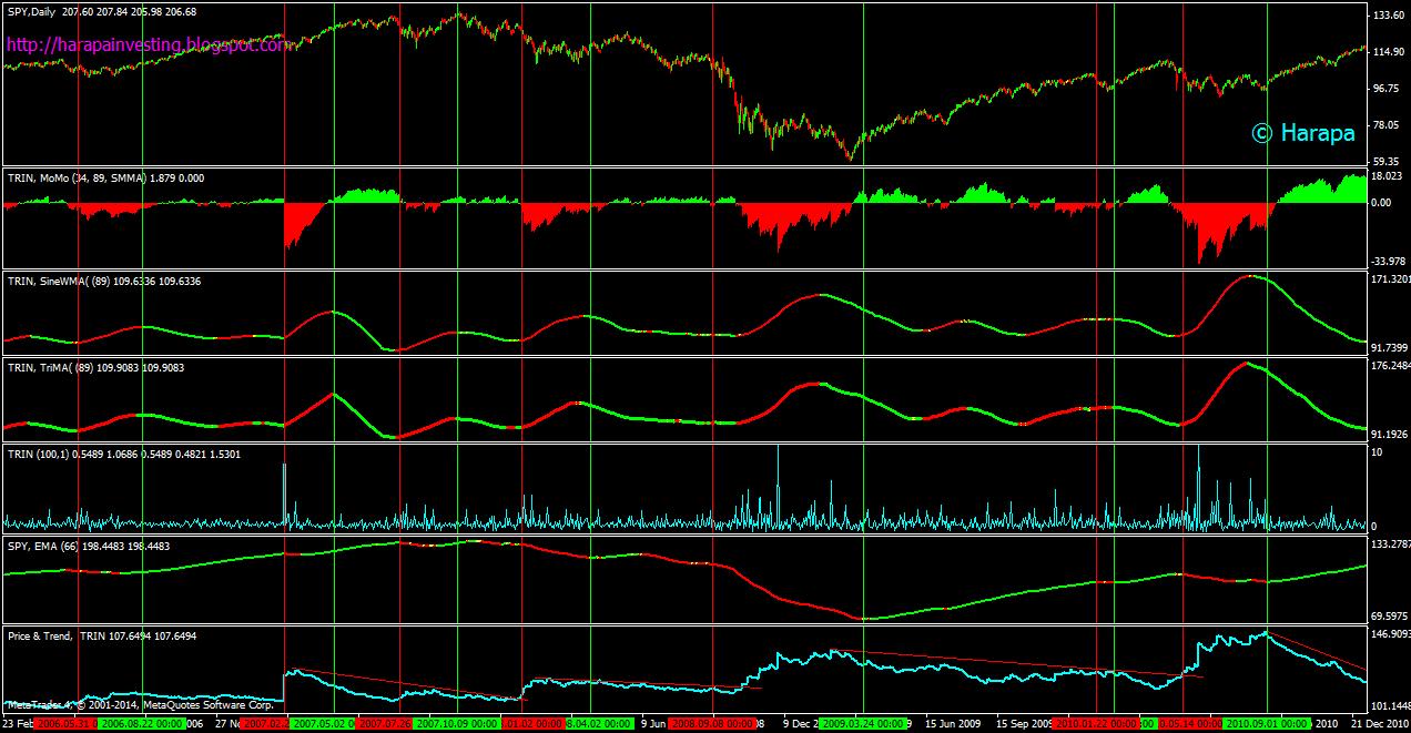 K forex indicator predictor v20