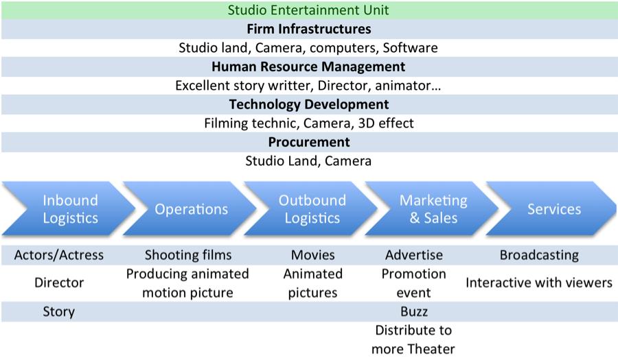 ebay case study marketing management