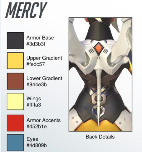 A Long Theory Mercy Is The True Overwatch Villain Overwatch