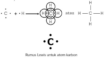 rumus lewis atom karbon
