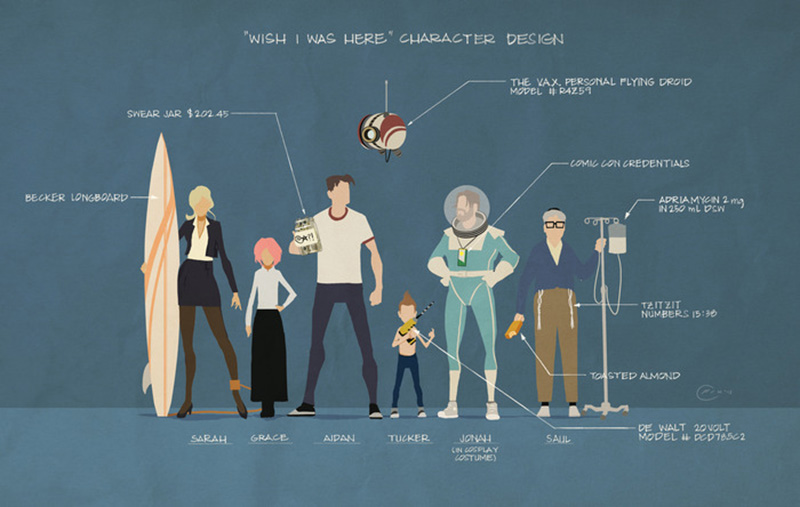 Character Design Zach : Forget pitching to hollywood zach braff raises