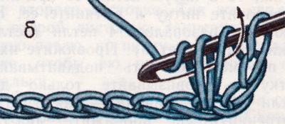 Столбик с накидом, вязание и обозначение.