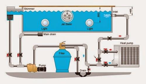 Magasiner Registres de plancher et grilles de ventilation