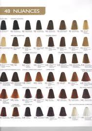 tonalità completa tabella tinte colori capelli