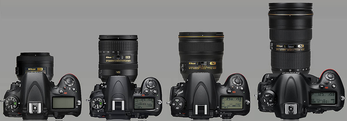 how to change f stop on nikon d7000