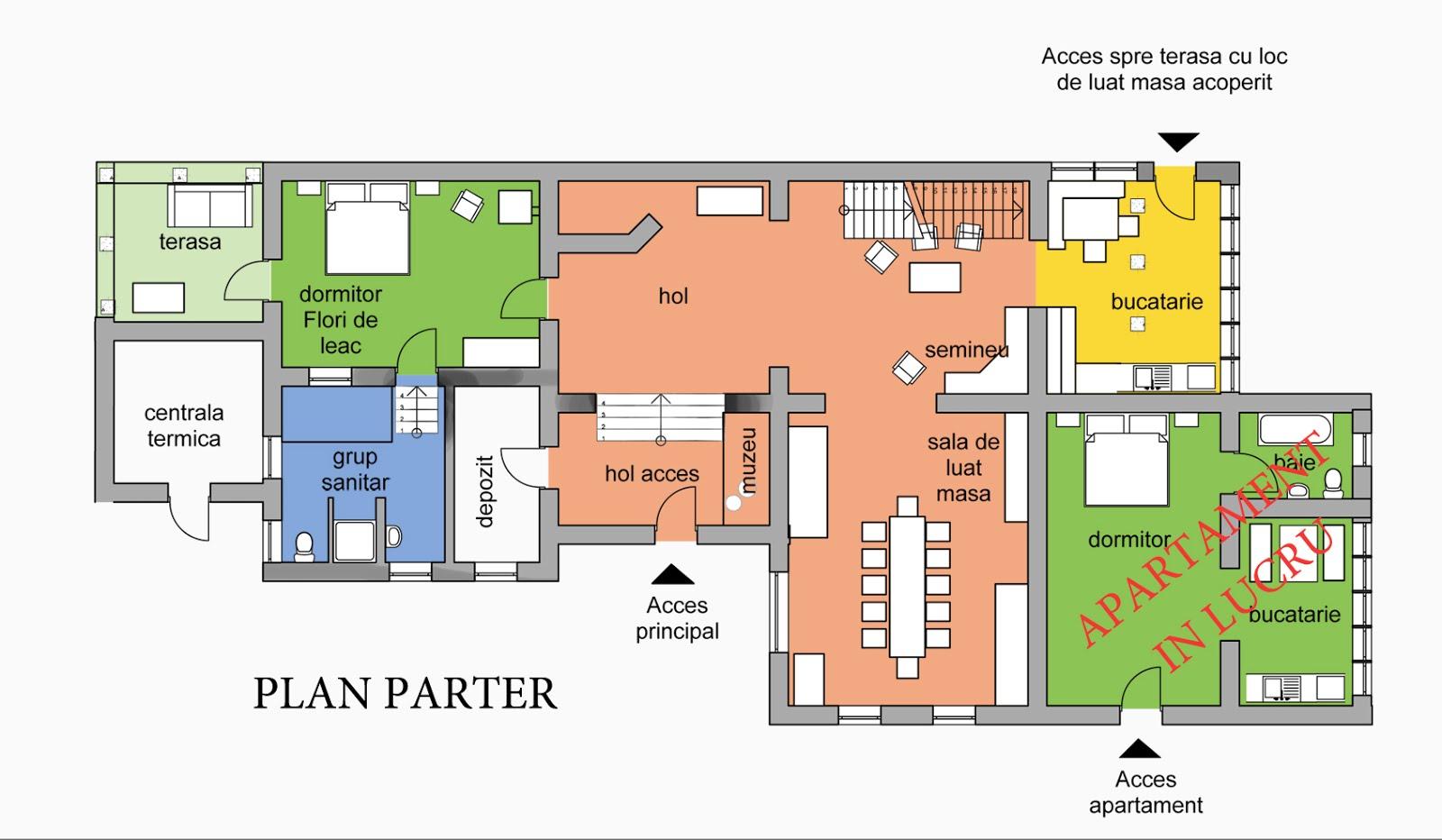 Planul parterului