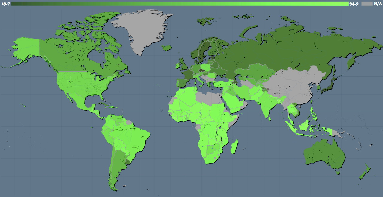 Gallup Religiosity Index