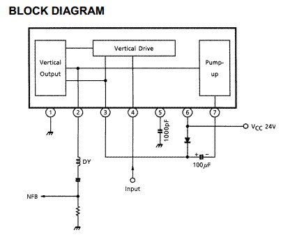 TA8403K is a power amplifier for driving a vertical deflection circuit of a small and medium screen size color...