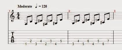 Cara Melatih Kecepatan Jari Bermain Gitar