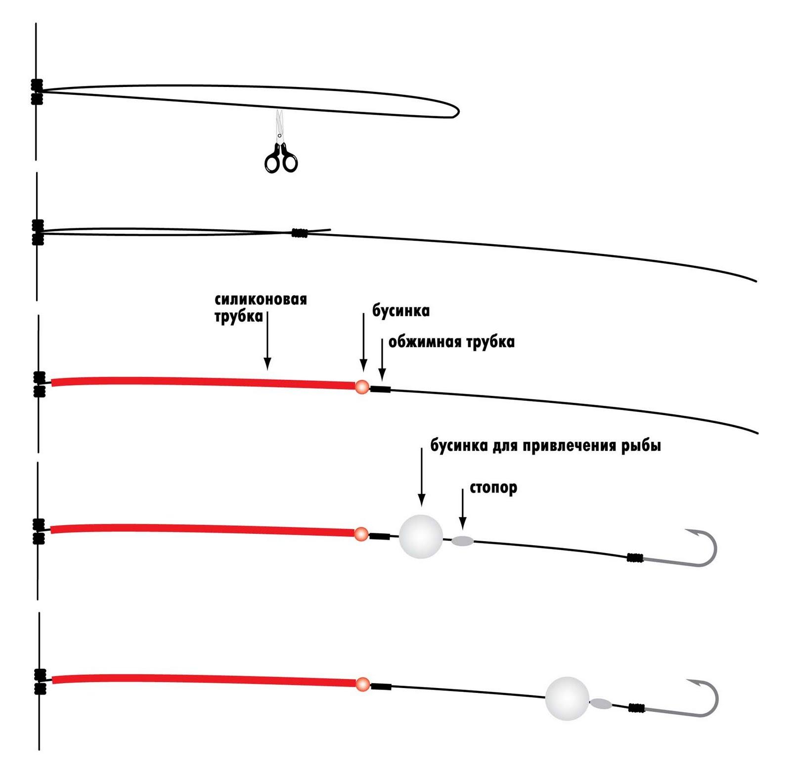 Устройство поплавочной удочки Рыбалка на Куличках 78