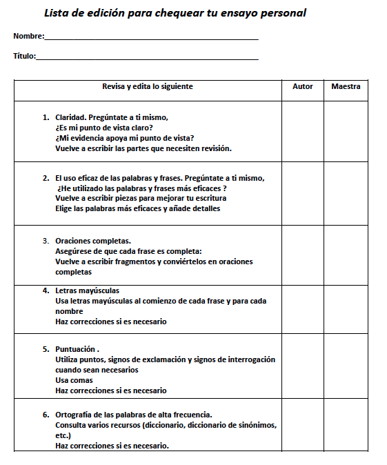 persuasive essay checklist for kids