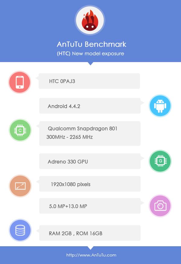 HTC 0PAJ3 AnTuTu