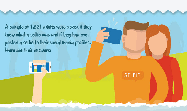 Selfie Culture Among Generation