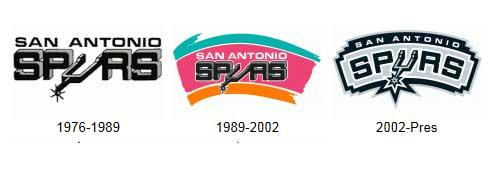 san-antonio-spurs-historical-logo-nba-fu