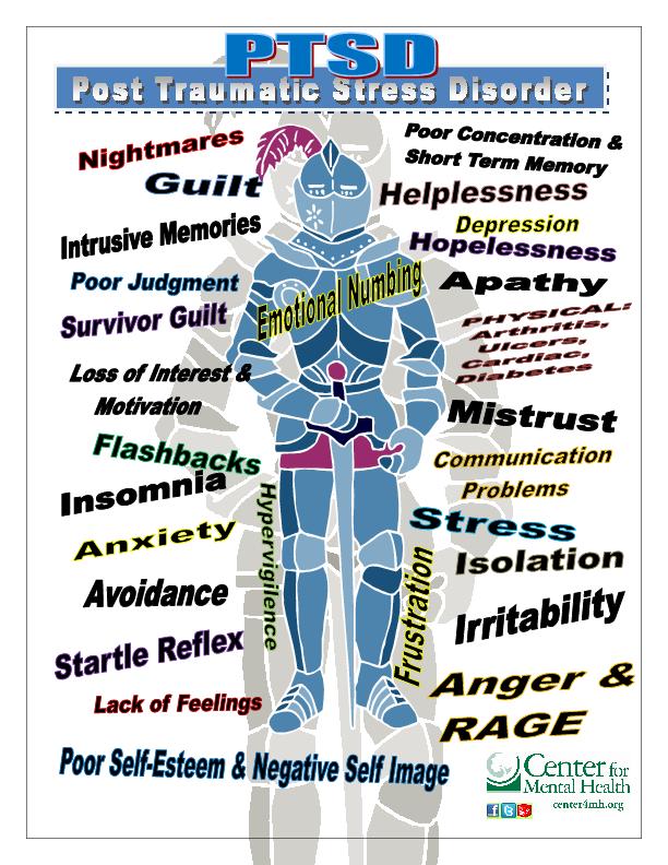 post traumatic stress disorder term paper