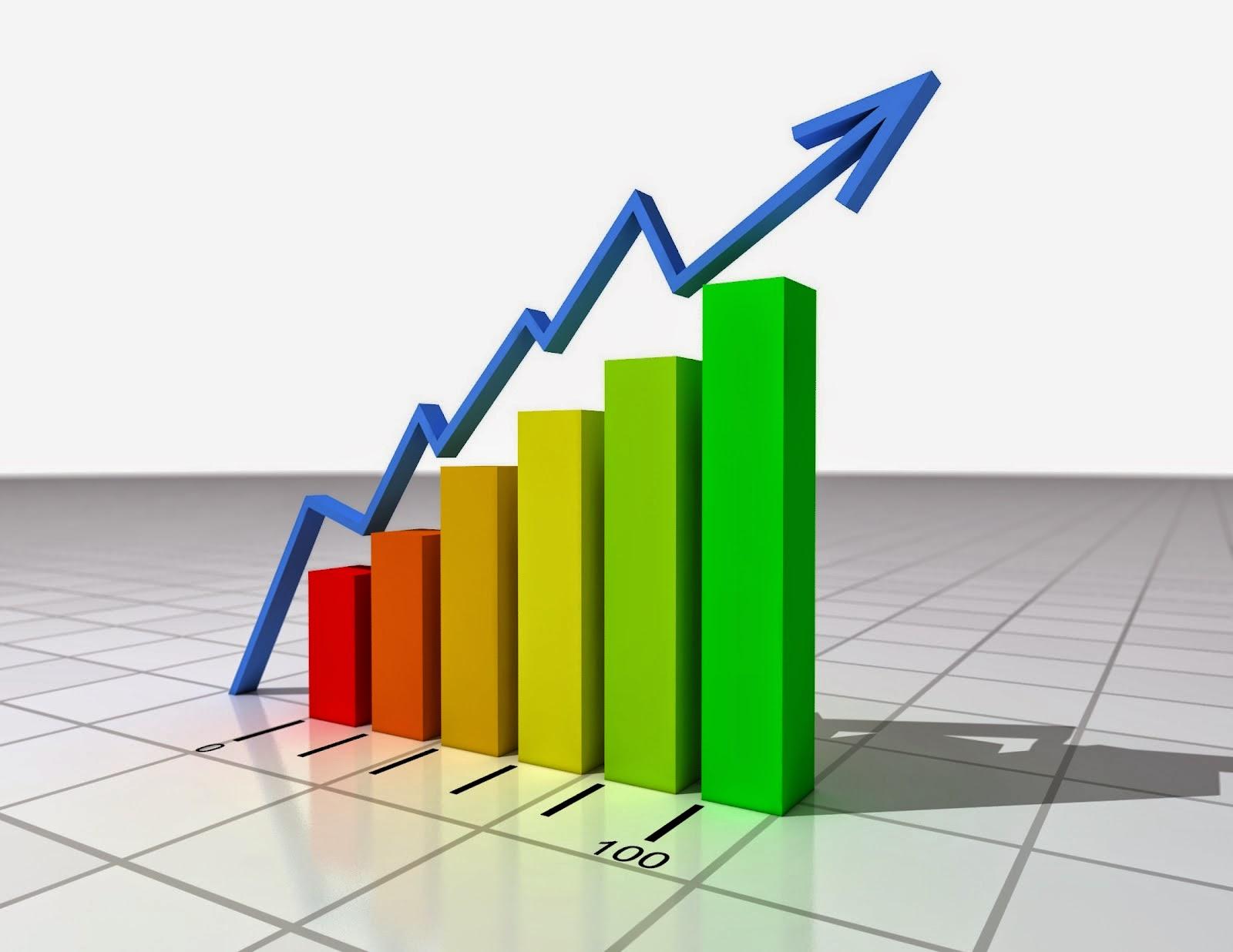 Risk Management & Money Management   FOREXimf com