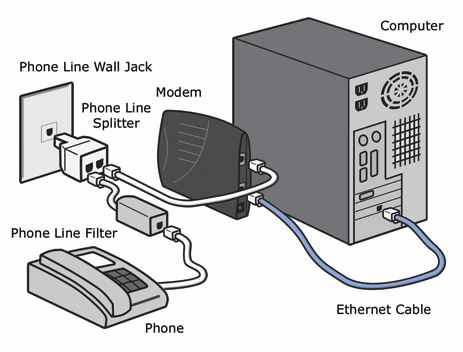 media arts 2015 2015 plug the included phone line splitter into your wall jack if you are going to be using another device phone fax machine satellite receiver etc