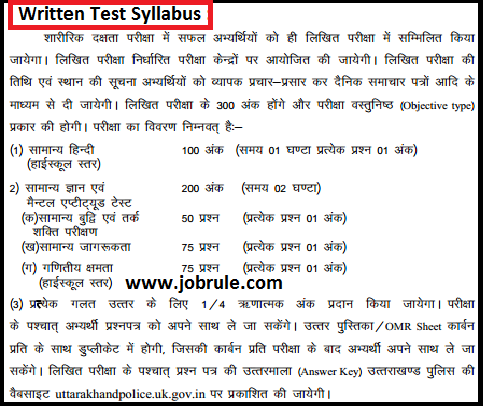 Uttarakhand Police (UKP) 339 Sub Inspector (SI) Recruitment 2014, Physical Standards, Written Test Syllabus