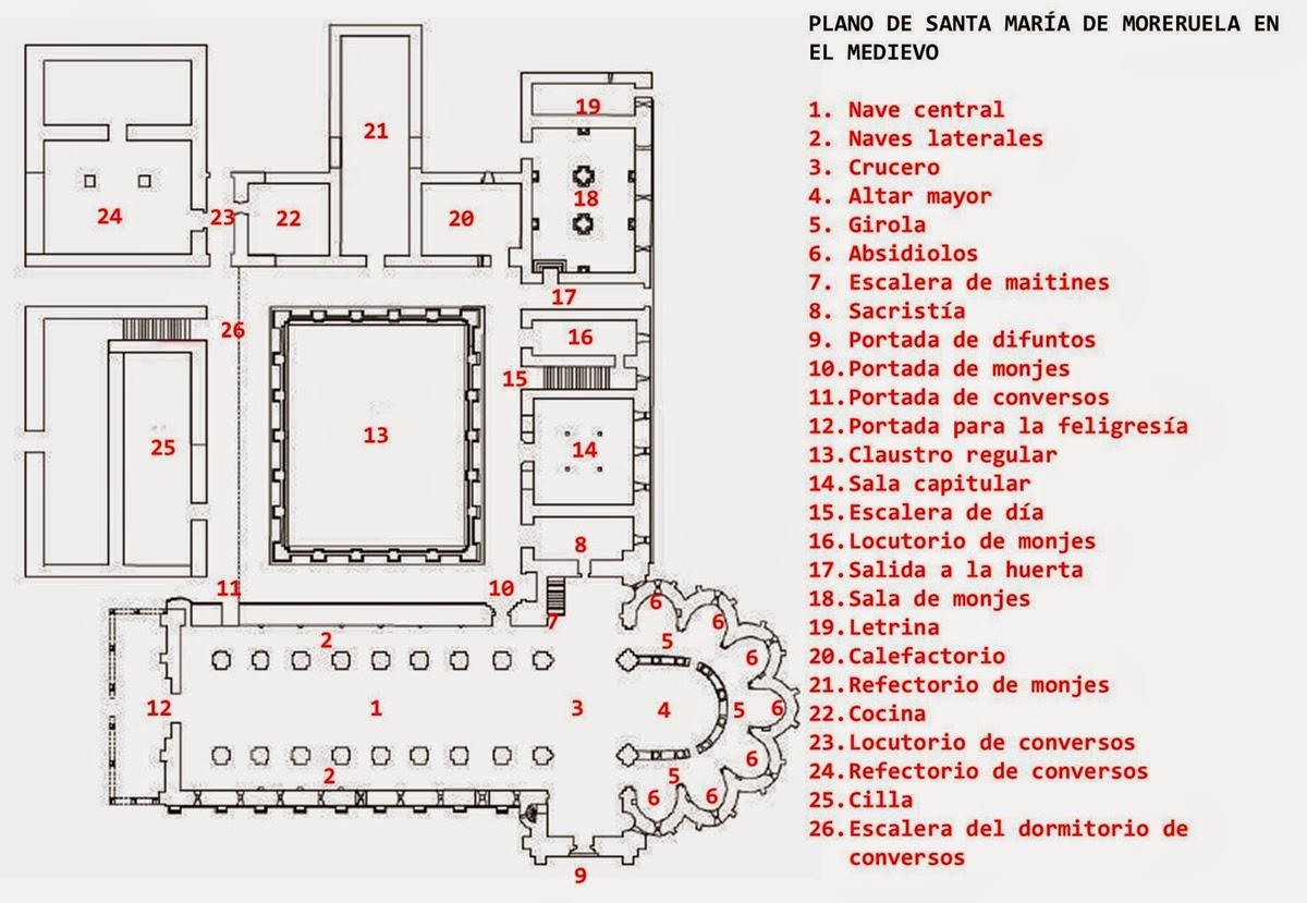 Habitacion habitaciones en soria El monasterio de Santa Maru00eda de Moreruela de Granja de ...