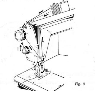 enfiado maquina de costura sigma 2000