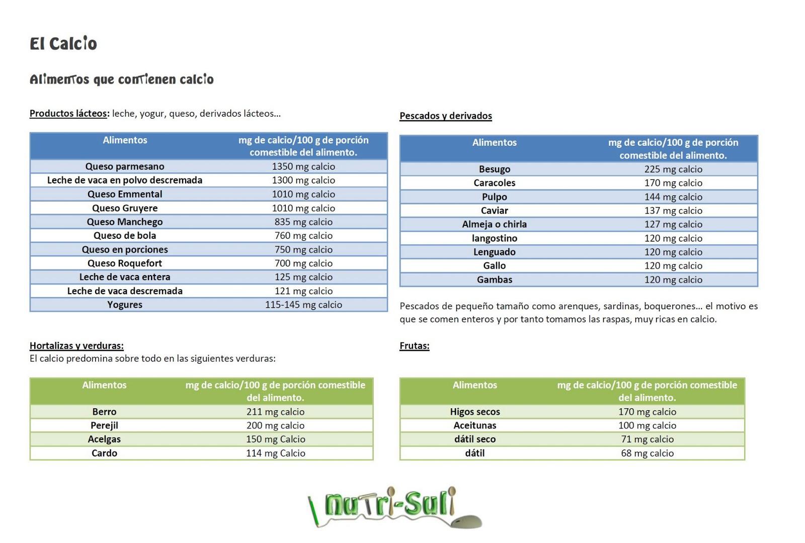 Yo s comer bien lista de alimentos que contienen m s calcio - Que alimento contiene mas calcio ...