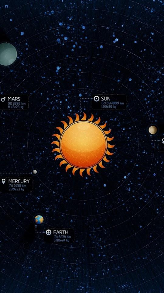 Solar System Illustration  Galaxy Note HD Wallpaper