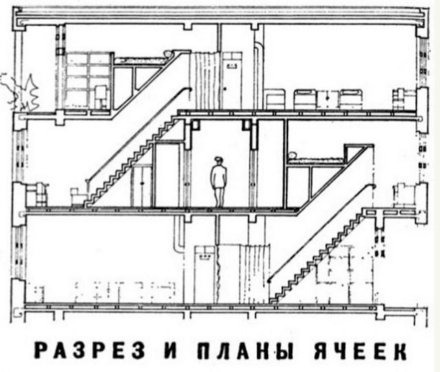Plan Coupe Maison: Laboratoire Urbanisme Insurrectionnel: URSS