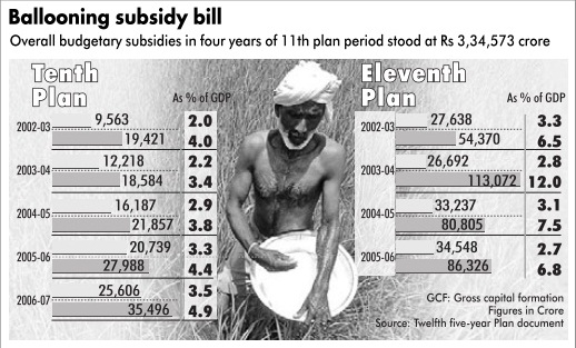 Looking to Elections, Modi Lets India's Subsidy Bill Surge ...