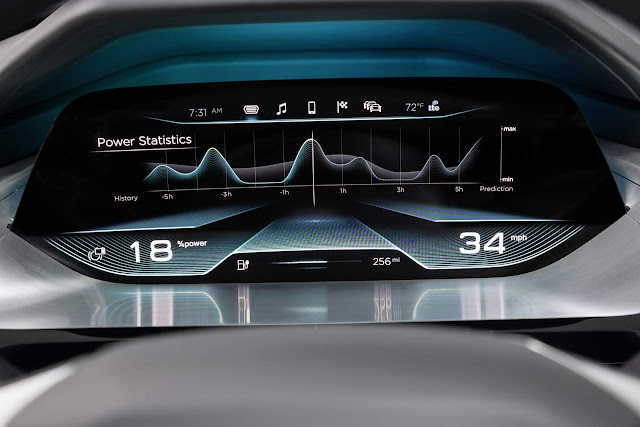 Audi HMI - o novo Cockpit Virtual