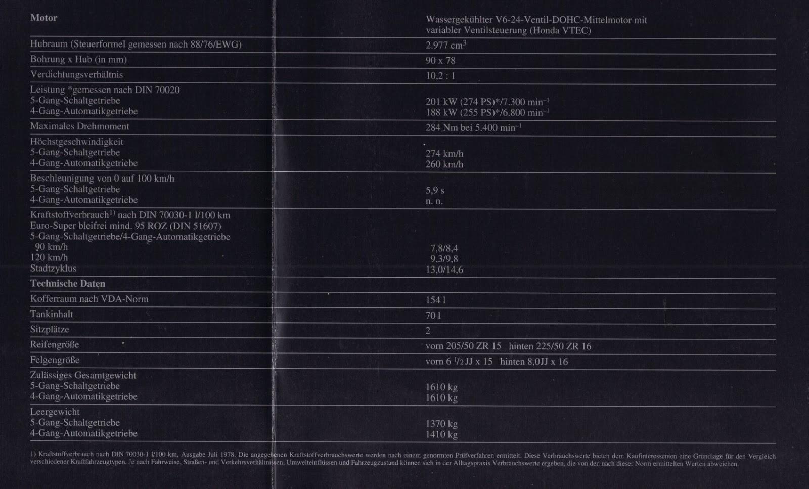 Honda NSX japoński supercar sportowy samochód kultowy V6 RWD broszura