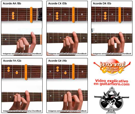 Guitarra online gratis para novatos gt lecci 243 n de acordes mayores ii