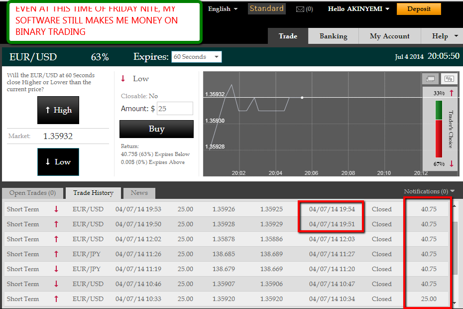 Ez trade binary options