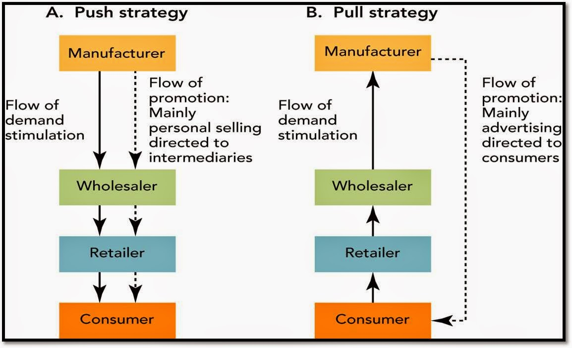 channel and pricing strategies Data converges with omni-channel retailing for competitive advantage retail pricing | strategy series volume s-6 page 4 of 4.