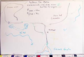 El Plan de Buceo