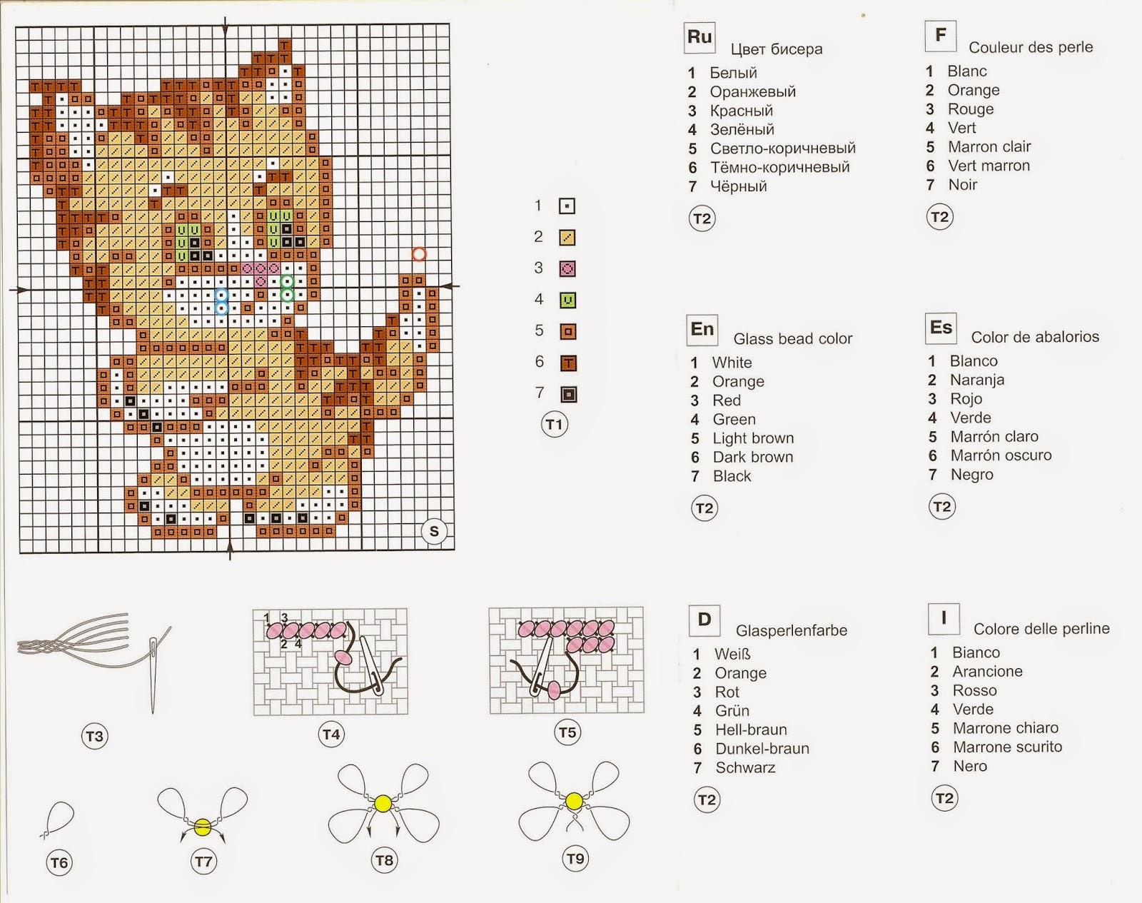 Вышивка крестом котенок для начинающих 41