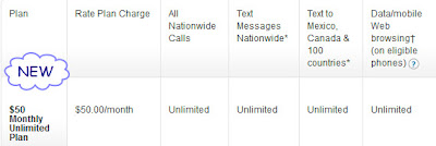 AT&T Prepaid Cell Phone Plans