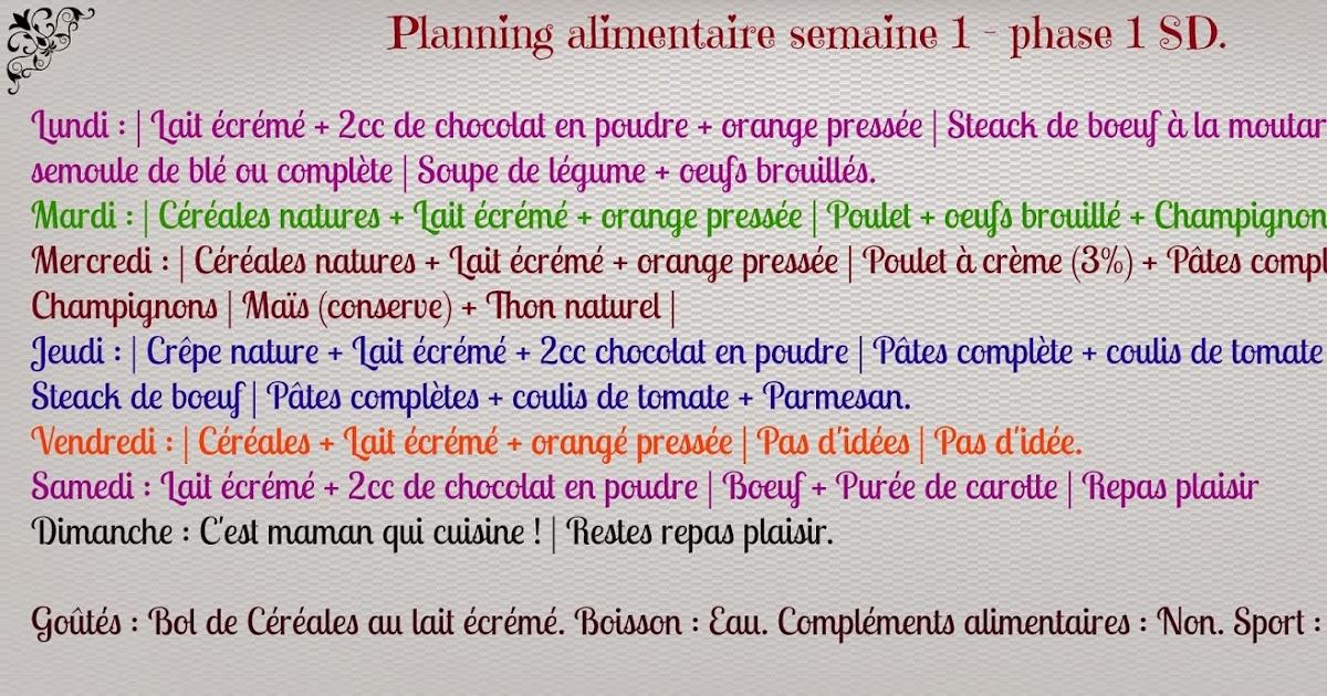 Beliebt Côté Minceur : Planning alimentaire - Semaine 1 { Phase 1 } ER01