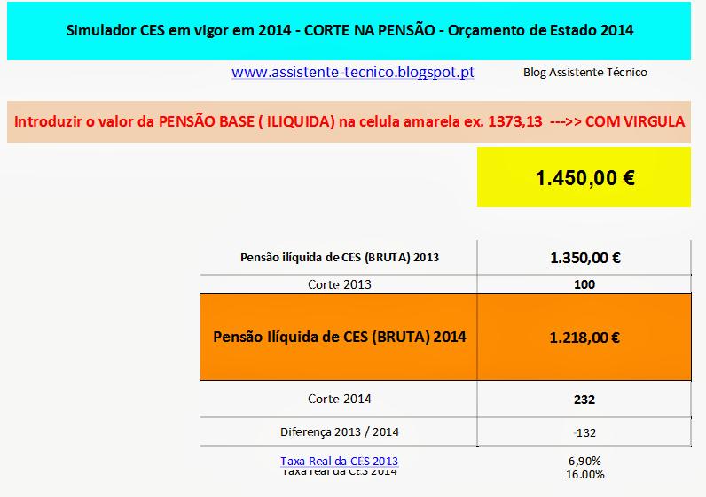Simulador da Formula CES - Corte na Pensão 2014